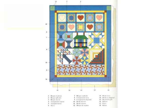 sampler patchwork ejemplo