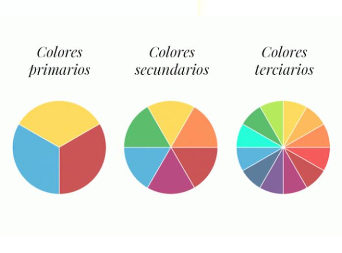 rangos de colores teoría del color