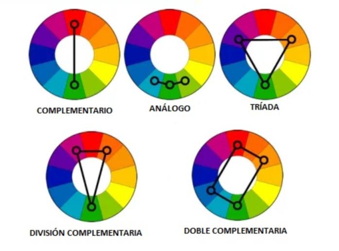 combinar por teoria color